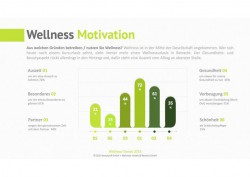 Was ist die Motivation für einen Wellness-Urlaub? © Beauty 24 und Wellness-Hotels & Resorts